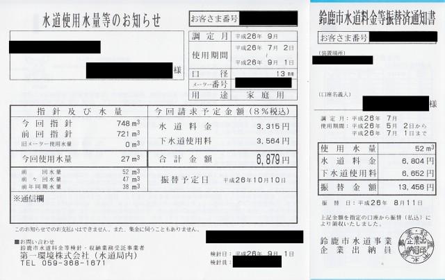 【年間2万3千円】DIY井戸掘りによる水道代の節約効果