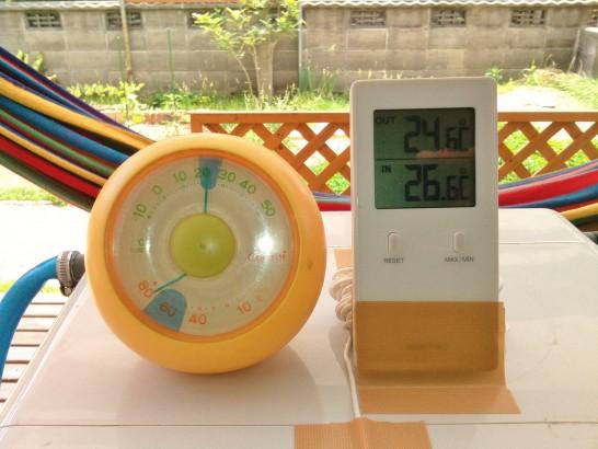 湿度の高い日は吹き出し温度が若干高くなる
