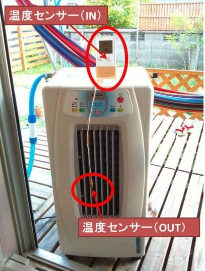 温度センサーの取り付け位置